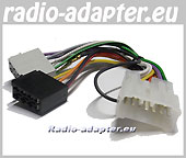 Suzuki Carry Radioadapter, Autoradio Adapter, Radiokabel