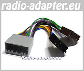 Jeep Patriot ab 2006 Radioadapter Autoradio Adapter Radiokabel