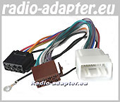 Honda Accord ab 2008 ohne Navi Radioadapter Autoradio Adapter